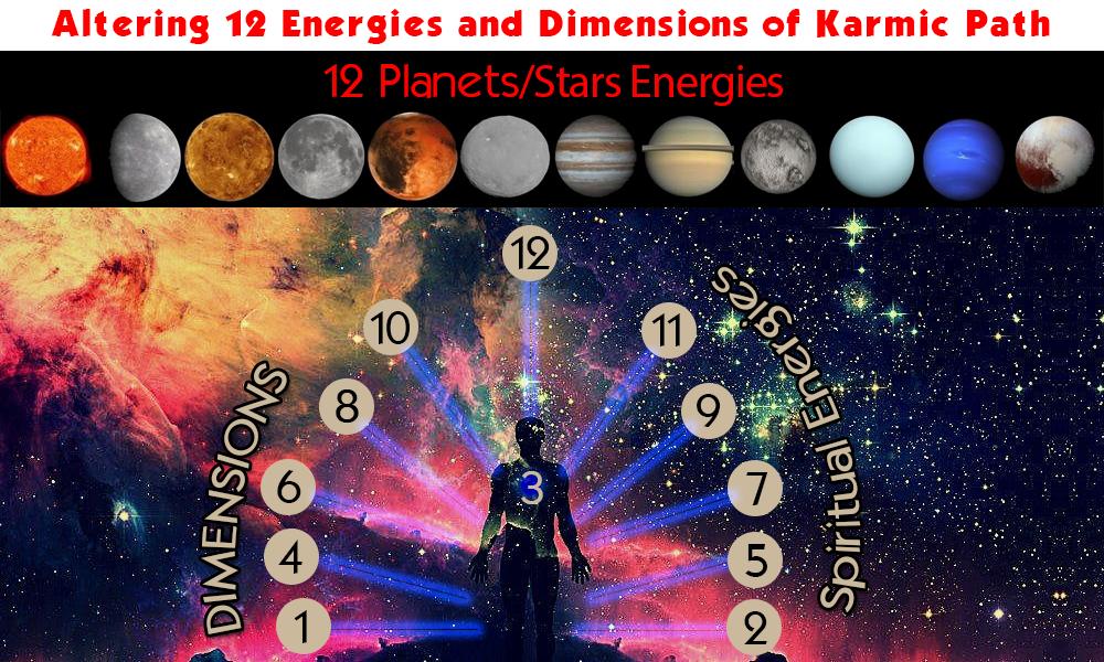 Ajarn patana energies system